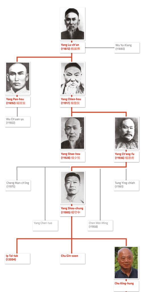 familytree_en